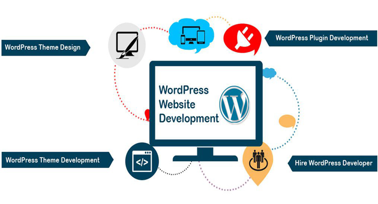Web Development in Nepal